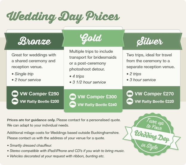 WeddingPrices